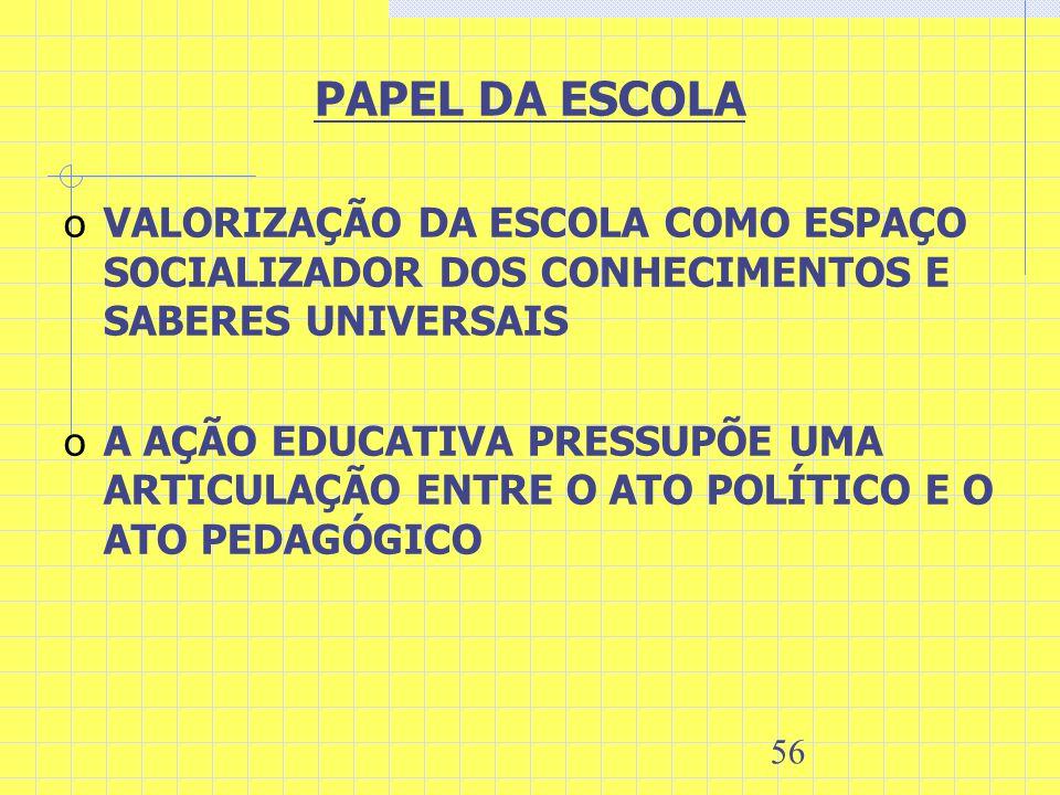 PAPEL DA ESCOLA VALORIZAÇÃO DA ESCOLA COMO ESPAÇO SOCIALIZADOR DOS CONHECIMENTOS E SABERES UNIVERSAIS.