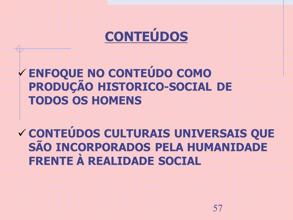 CONTEÚDOS ENFOQUE NO CONTEÚDO COMO PRODUÇÃO HISTORICO-SOCIAL DE TODOS OS HOMENS.