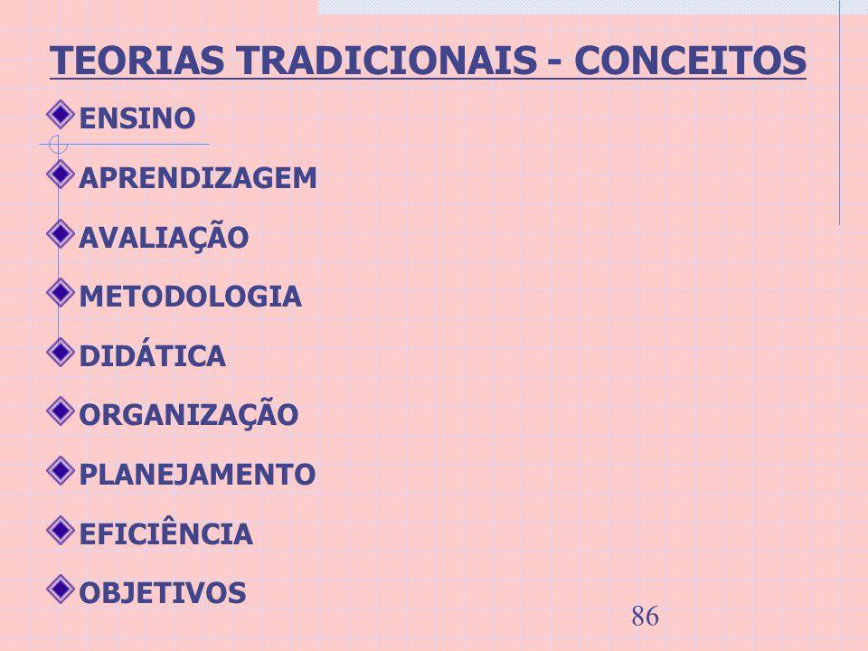 TEORIAS TRADICIONAIS - CONCEITOS