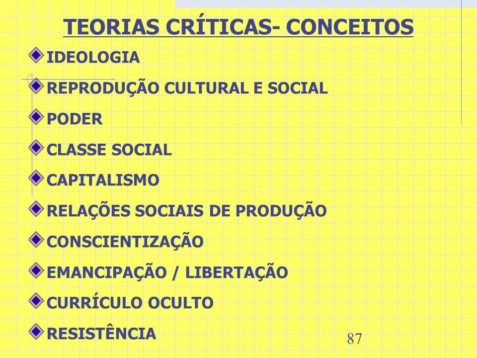 TEORIAS CRÍTICAS- CONCEITOS