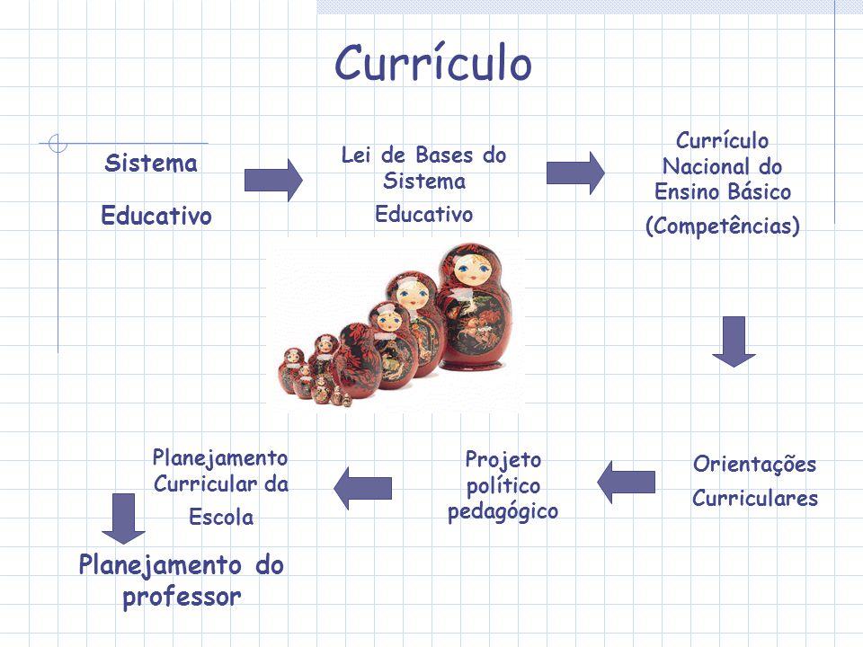 Projeto político pedagógico Planejamento do professor