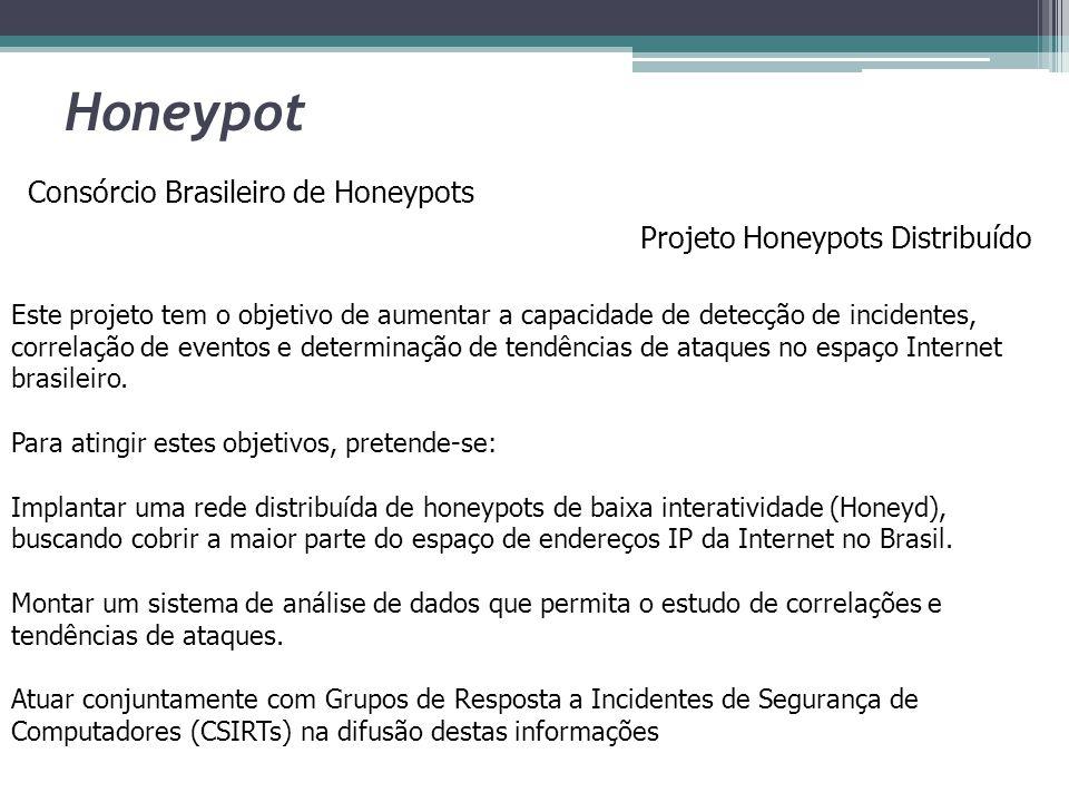 Honeypot Consórcio Brasileiro de Honeypots