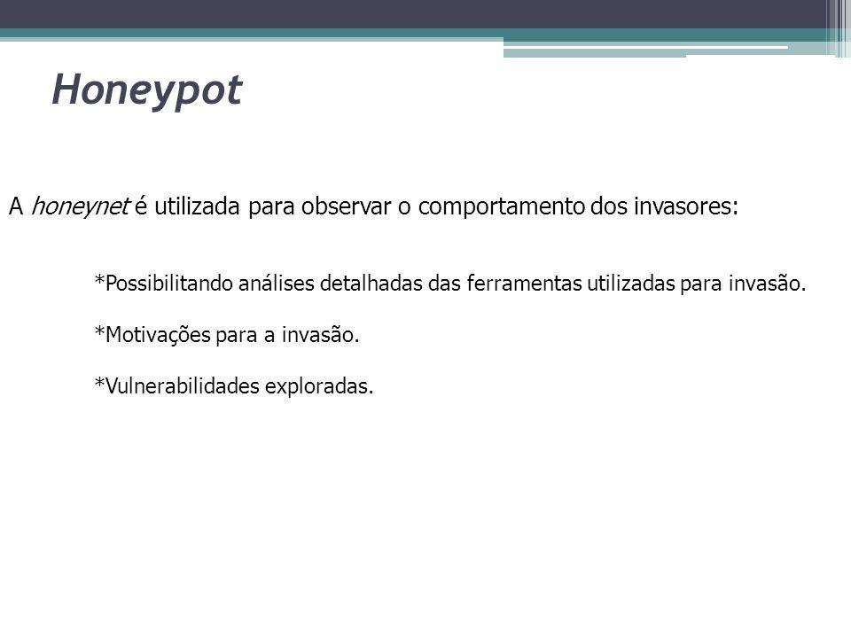 Honeypot A honeynet é utilizada para observar o comportamento dos invasores: