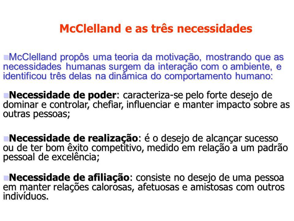 McClelland e as três necessidades