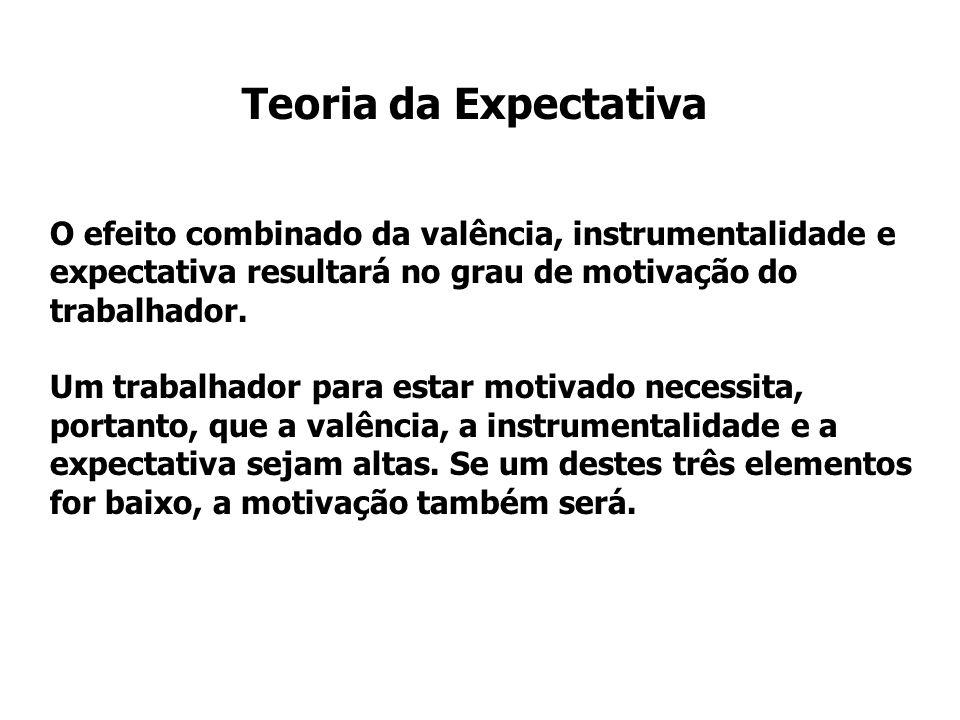 Teoria da Expectativa O efeito combinado da valência, instrumentalidade e expectativa resultará no grau de motivação do trabalhador.
