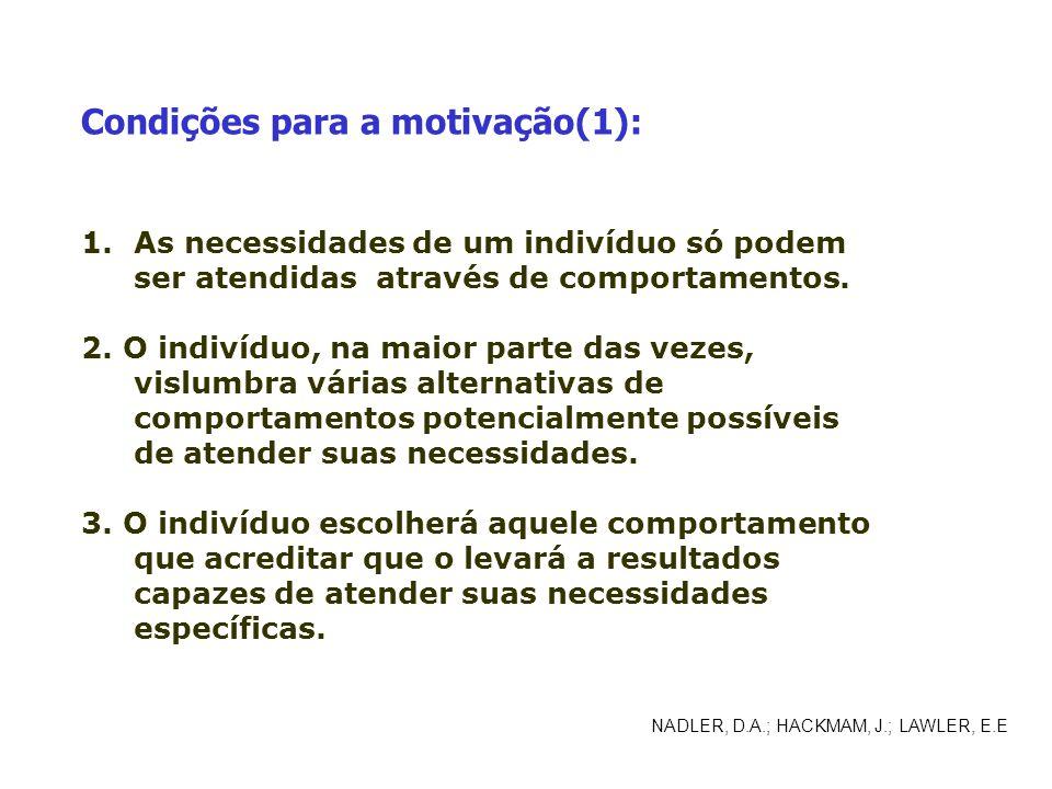 Condições para a motivação(1):