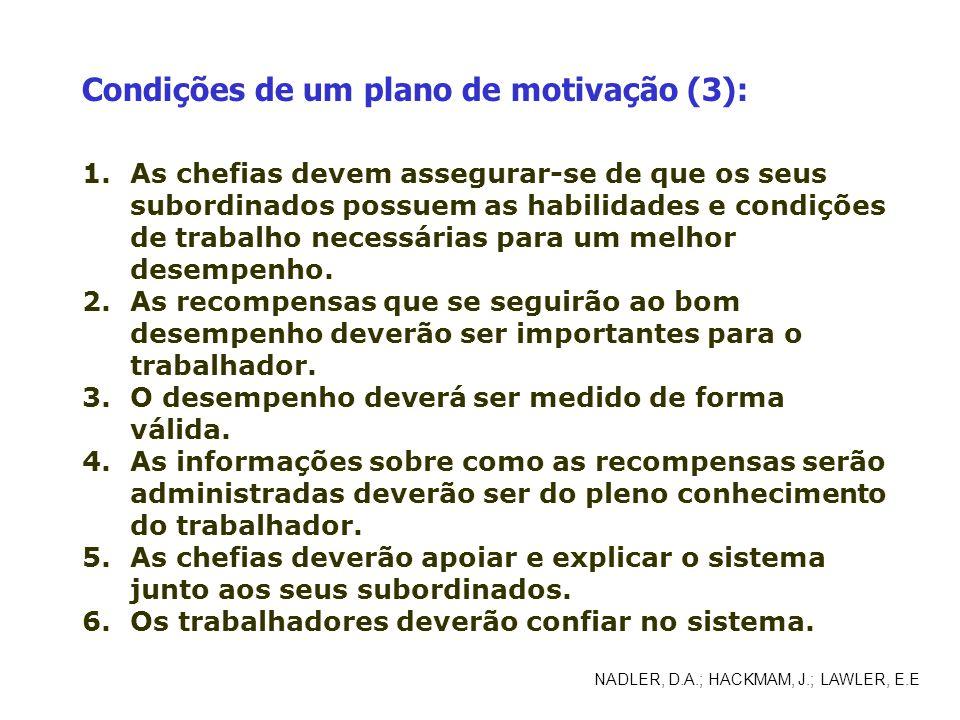 Condições de um plano de motivação (3):