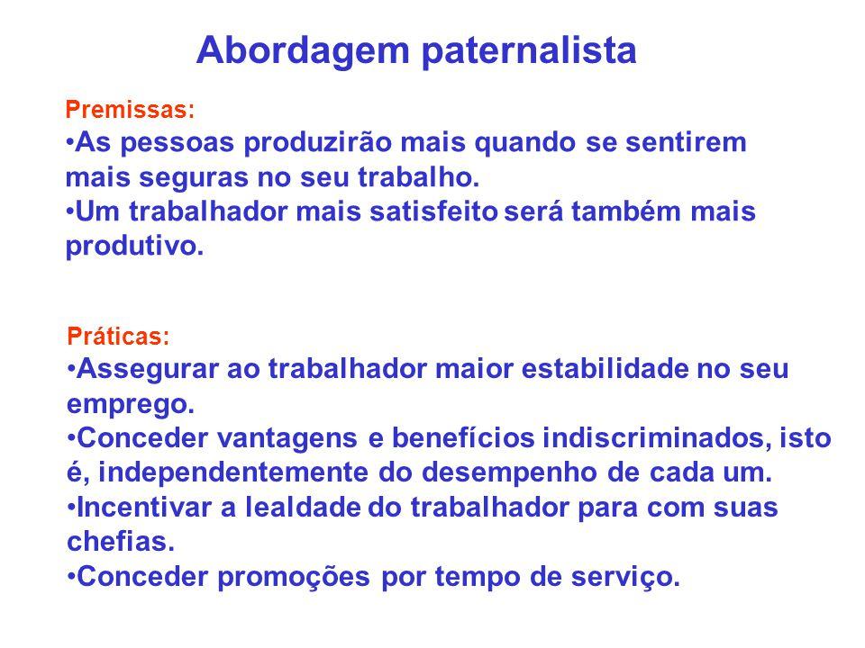 Abordagem paternalista