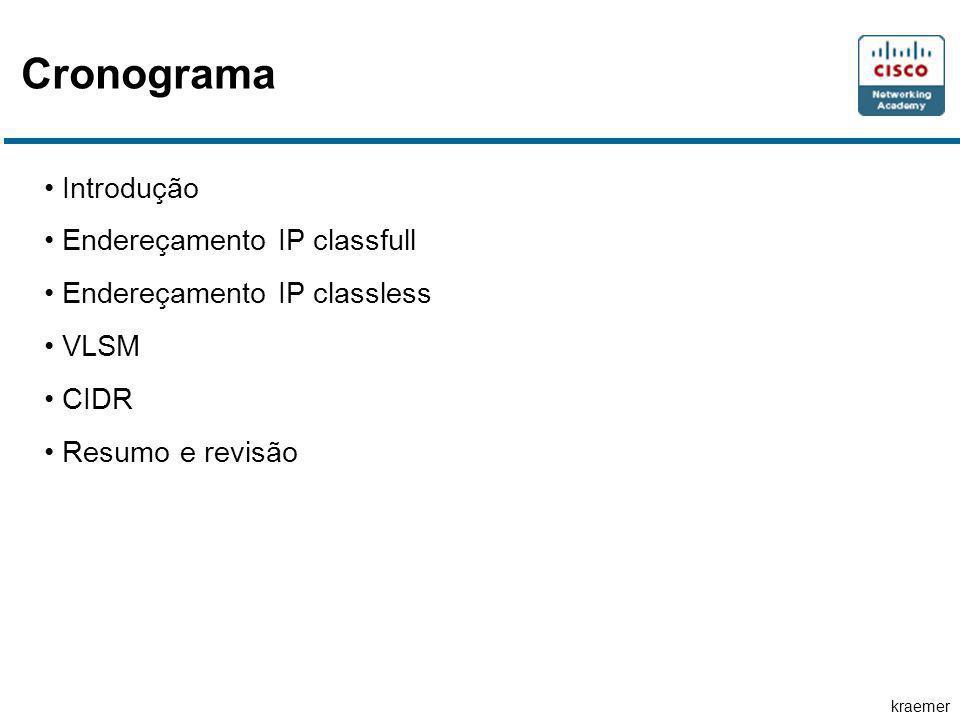 Cronograma Introdução Endereçamento IP classfull