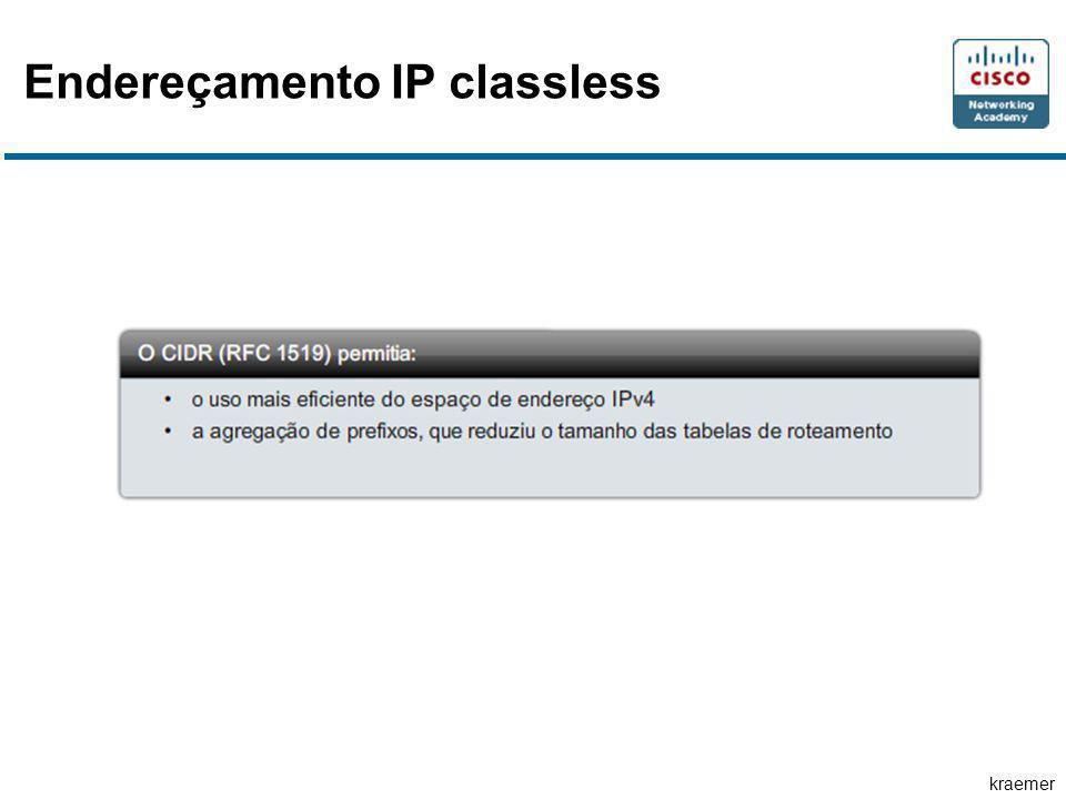 Endereçamento IP classless