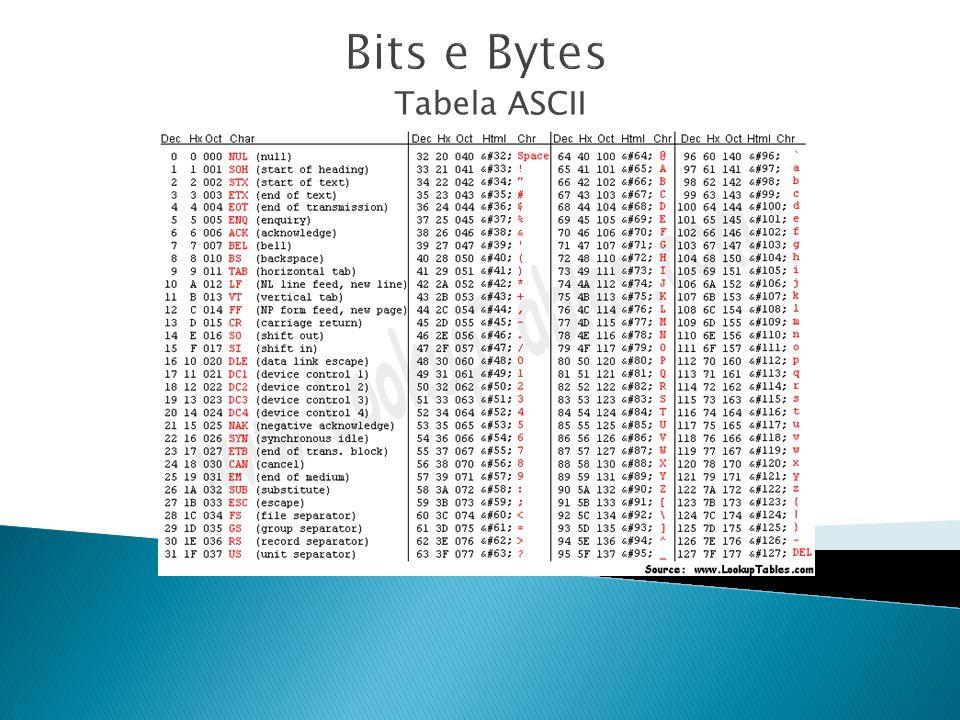 Bits e Bytes Tabela ASCII
