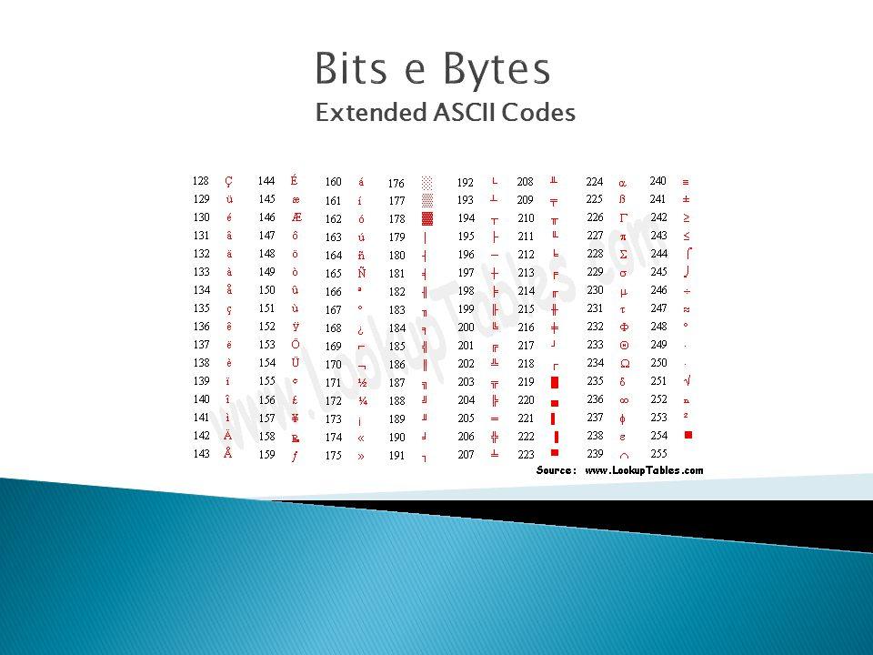 Bits e Bytes Extended ASCII Codes