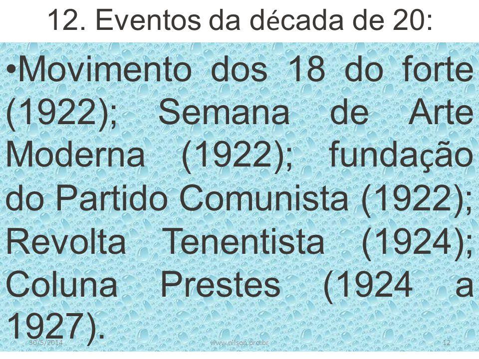 12. Eventos da década de 20: