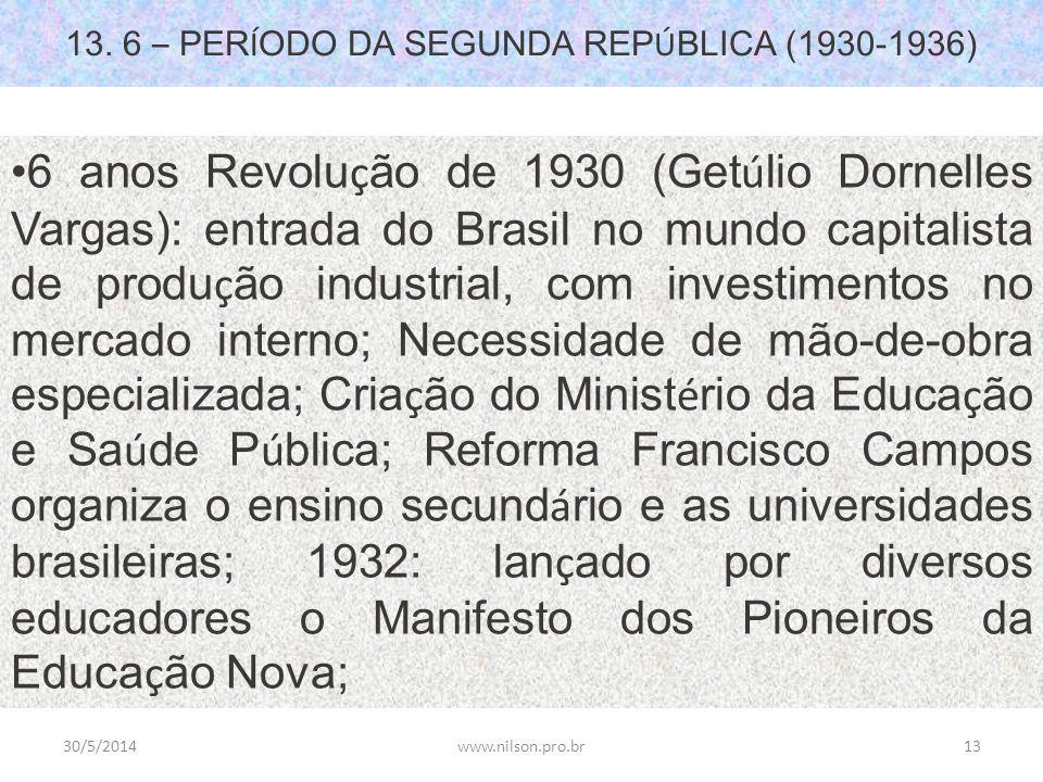 13. 6 – PERÍODO DA SEGUNDA REPÚBLICA (1930-1936)