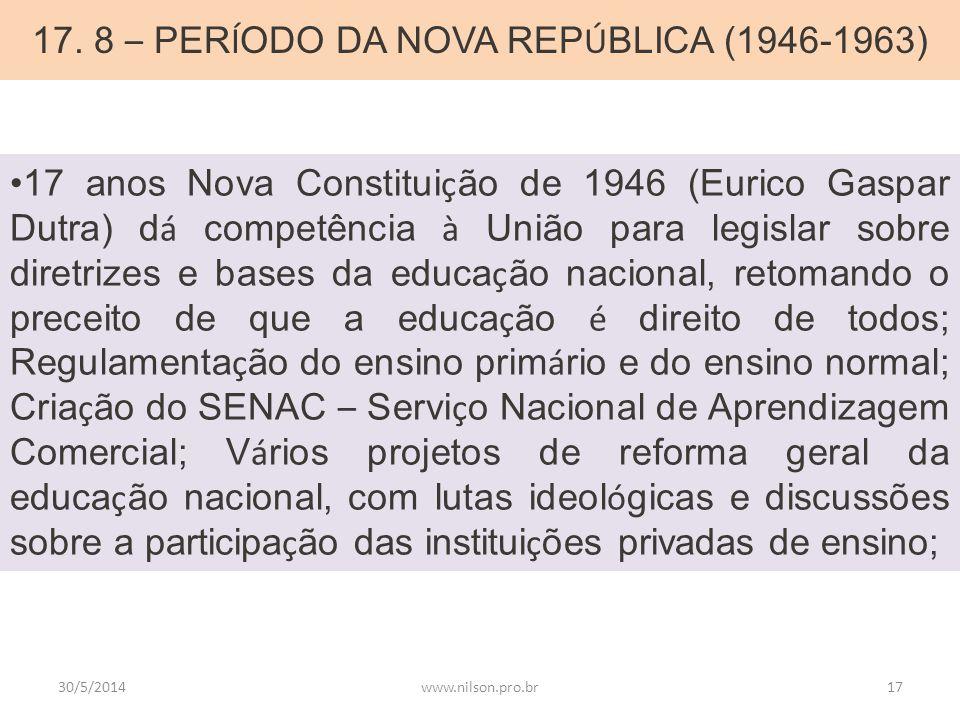17. 8 – PERÍODO DA NOVA REPÚBLICA (1946-1963)