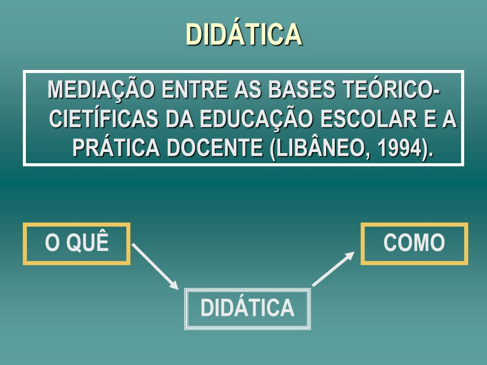 DIDÁTICA MEDIAÇÃO ENTRE AS BASES TEÓRICO-CIETÍFICAS DA EDUCAÇÃO ESCOLAR E A PRÁTICA DOCENTE (LIBÂNEO, 1994).