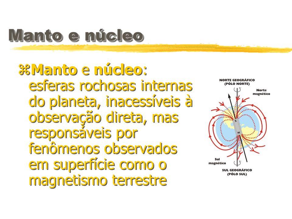 Manto e núcleo