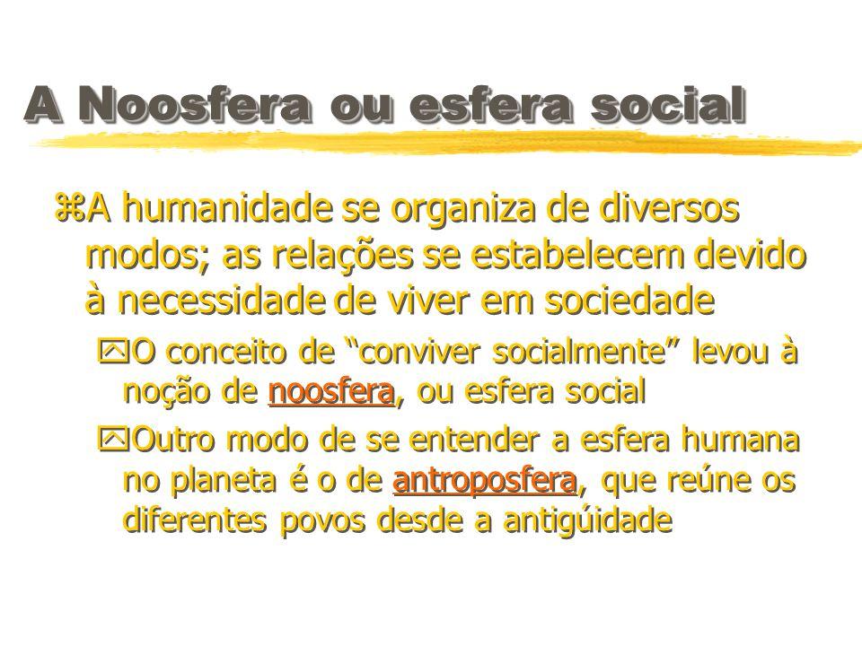 A Noosfera ou esfera social