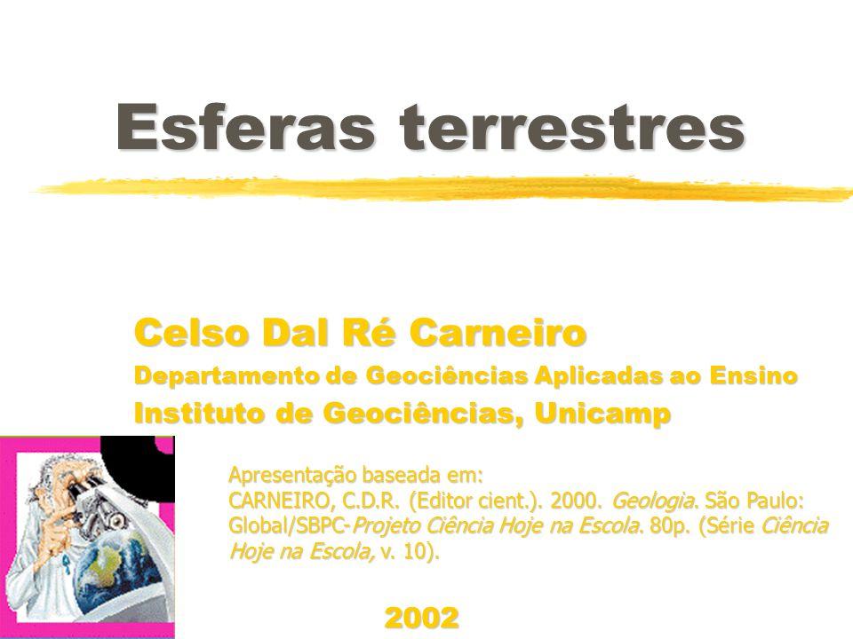 Esferas terrestres Celso Dal Ré Carneiro