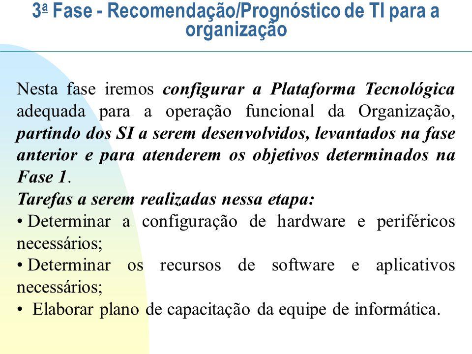 3a Fase - Recomendação/Prognóstico de TI para a organização