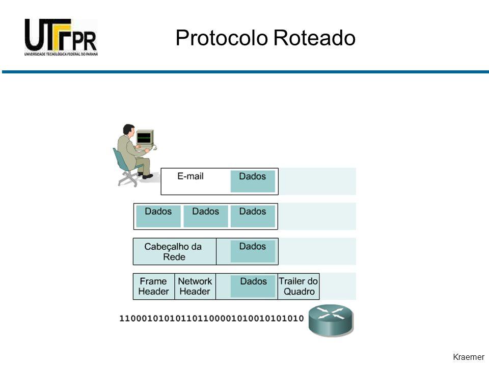 Protocolo Roteado