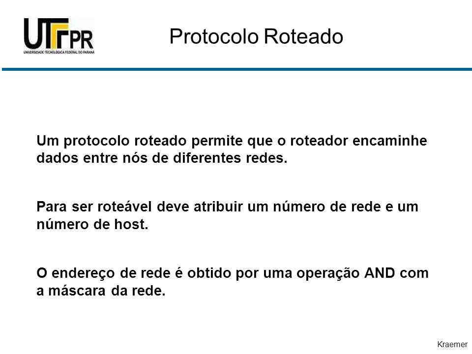 Protocolo Roteado Um protocolo roteado permite que o roteador encaminhe dados entre nós de diferentes redes.