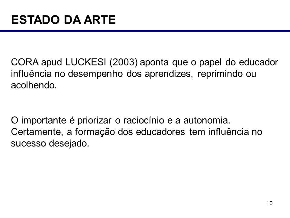 ESTADO DA ARTE CORA apud LUCKESI (2003) aponta que o papel do educador influência no desempenho dos aprendizes, reprimindo ou acolhendo.