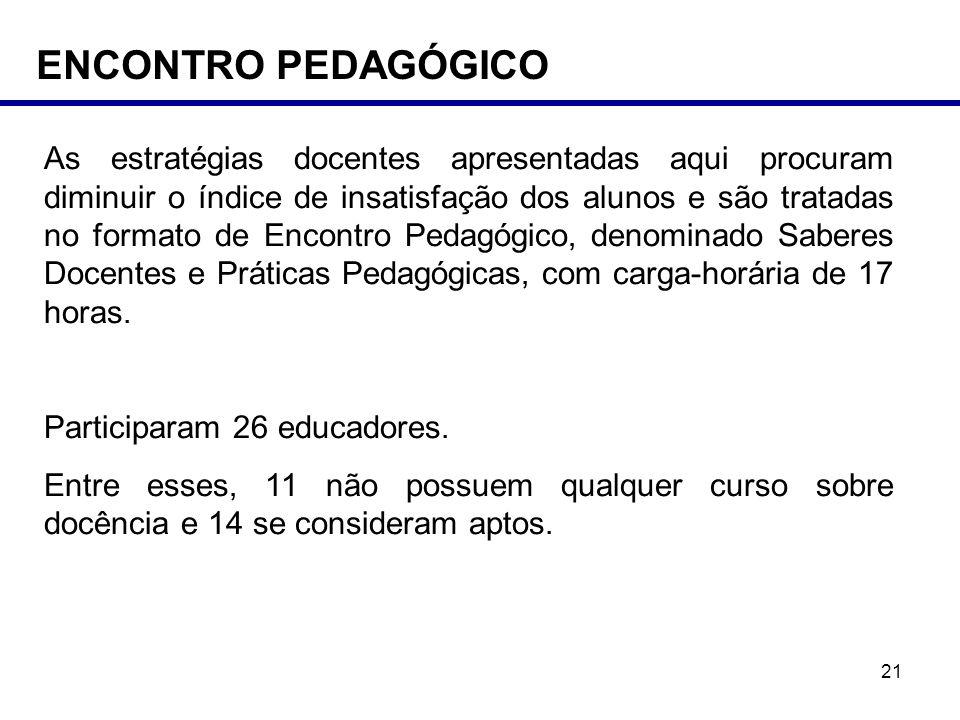ENCONTRO PEDAGÓGICO