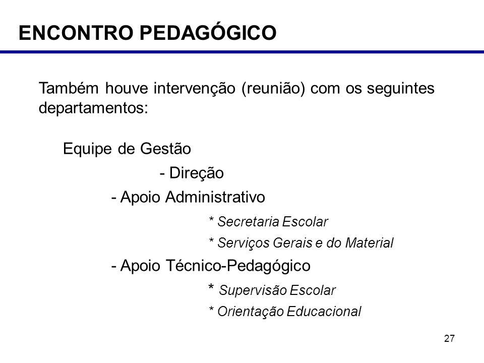 ENCONTRO PEDAGÓGICO Também houve intervenção (reunião) com os seguintes departamentos: Equipe de Gestão.