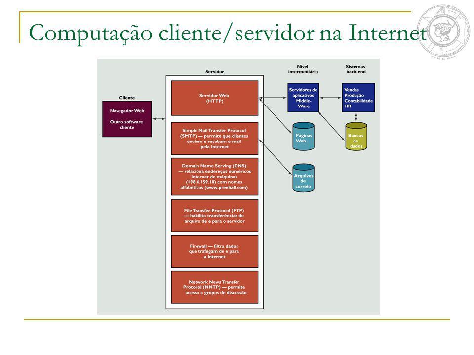 Computação cliente/servidor na Internet