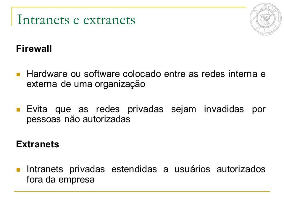 Intranets e extranets Firewall