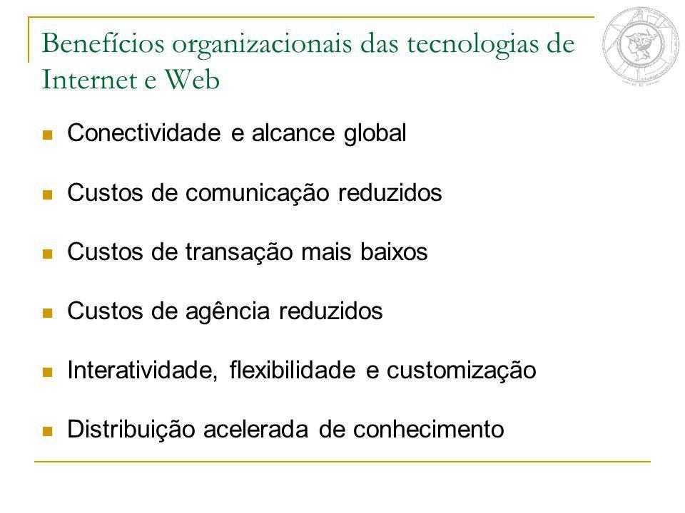 Benefícios organizacionais das tecnologias de Internet e Web