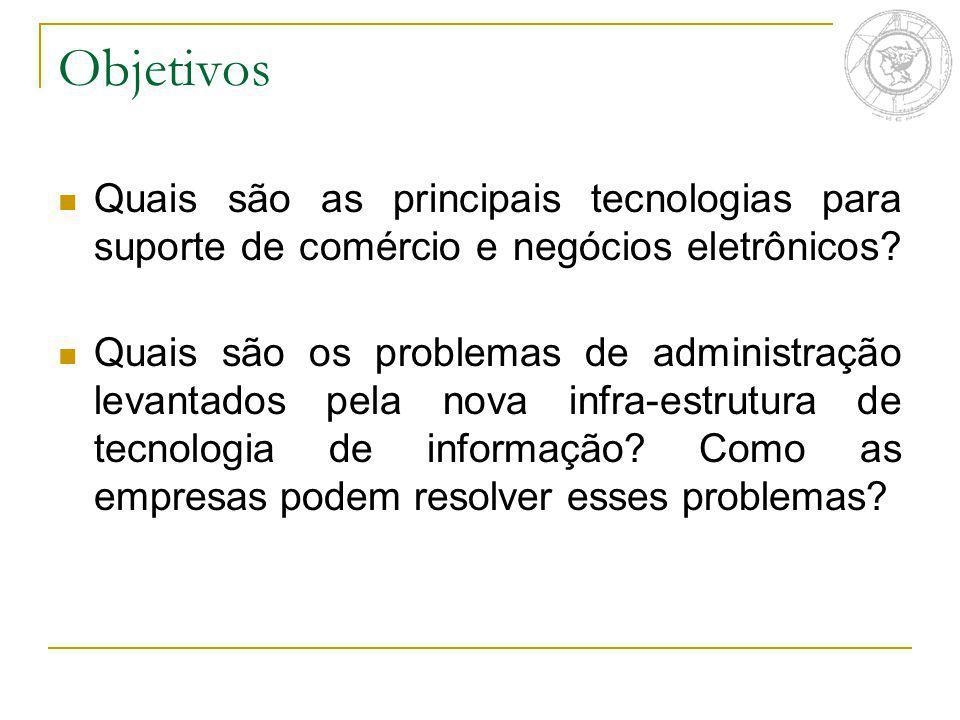 Objetivos Quais são as principais tecnologias para suporte de comércio e negócios eletrônicos
