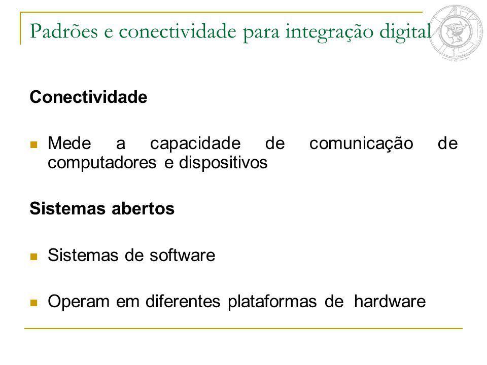 Padrões e conectividade para integração digital