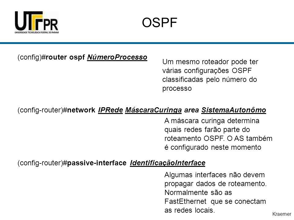 OSPF (config)#router ospf NúmeroProcesso