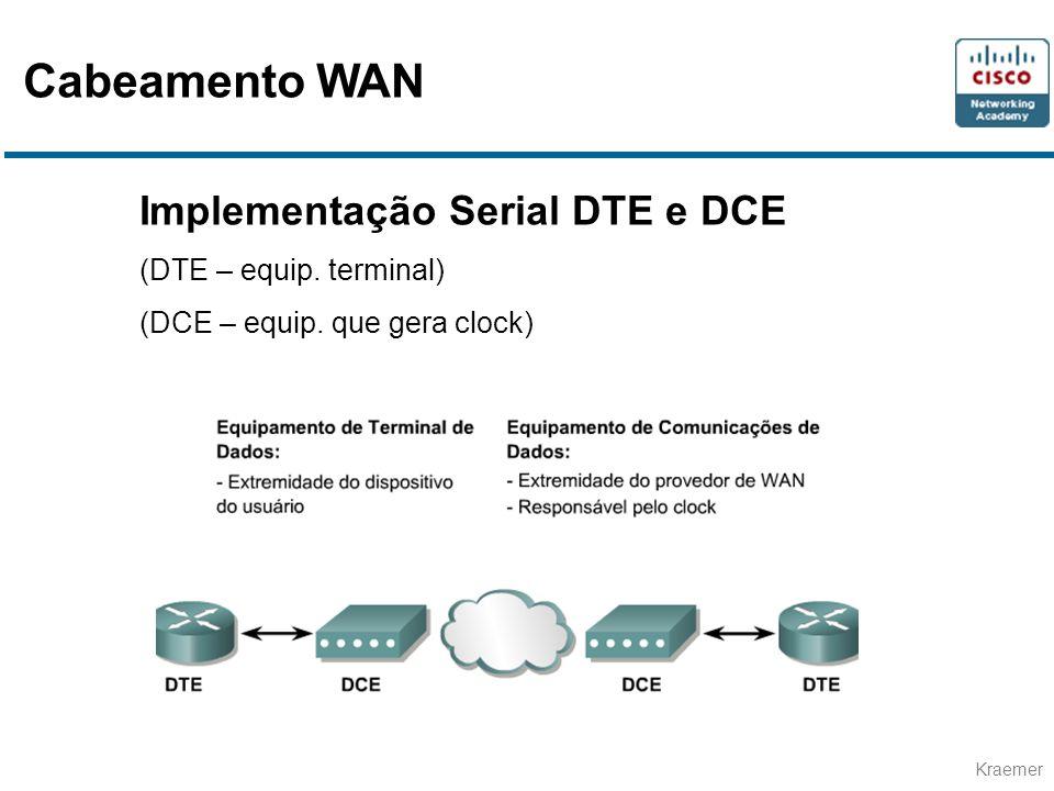 Cabeamento WAN Implementação Serial DTE e DCE (DTE – equip. terminal)