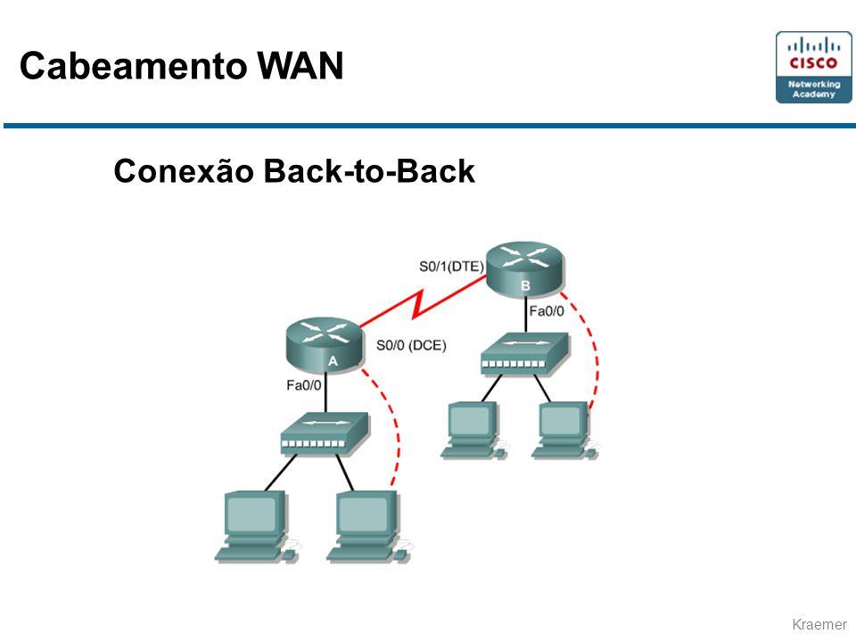 Cabeamento WAN Conexão Back-to-Back