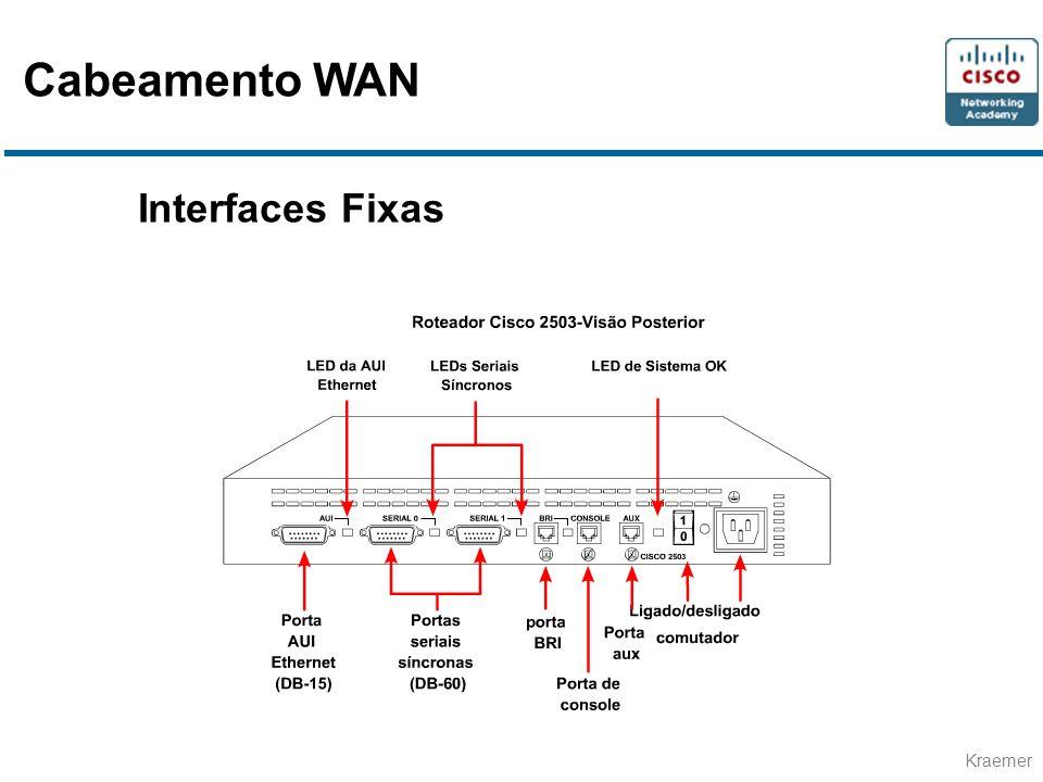 Cabeamento WAN Interfaces Fixas