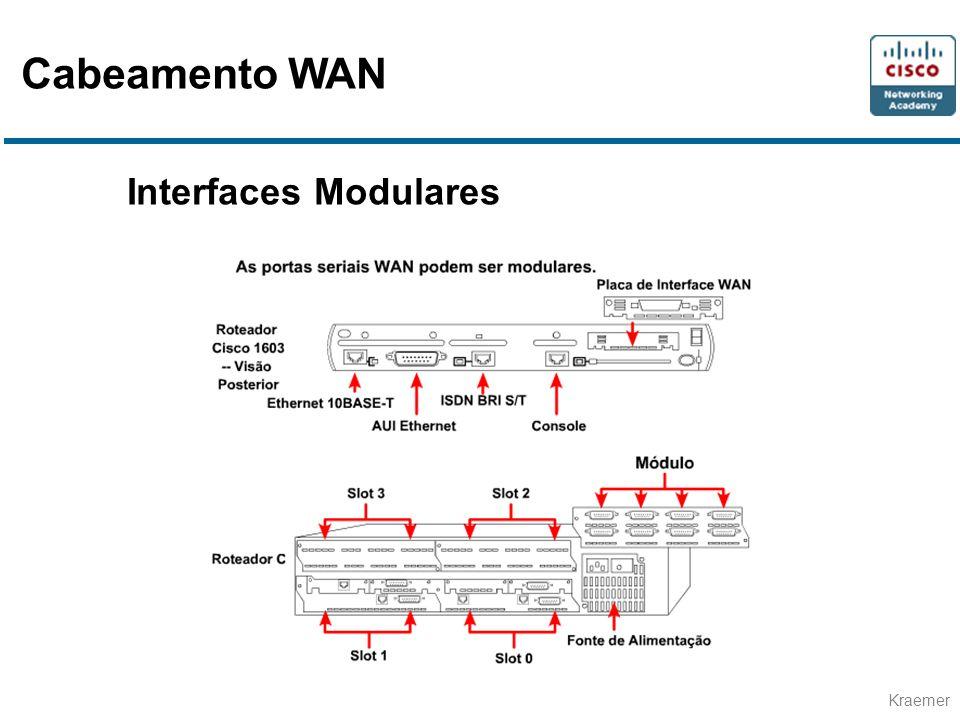 Cabeamento WAN Interfaces Modulares