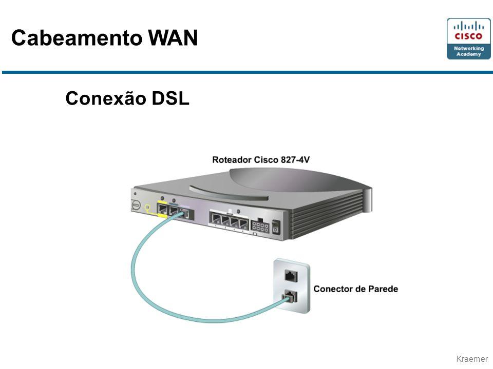 Cabeamento WAN Conexão DSL