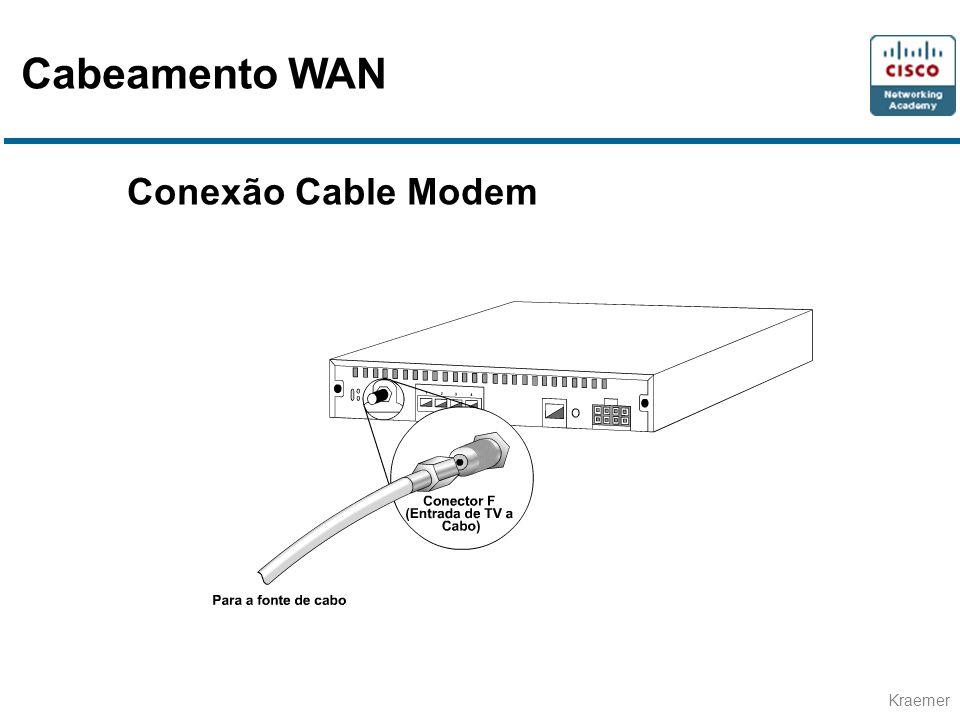 Cabeamento WAN Conexão Cable Modem