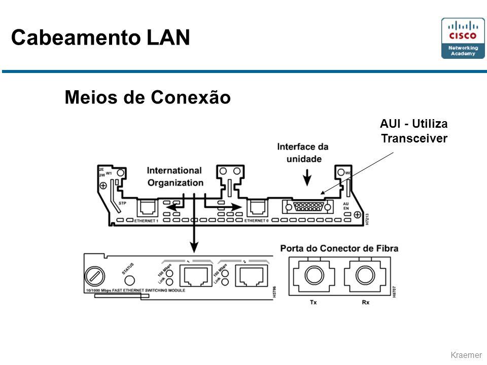 AUI - Utiliza Transceiver