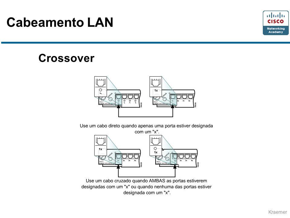 Cabeamento LAN Crossover