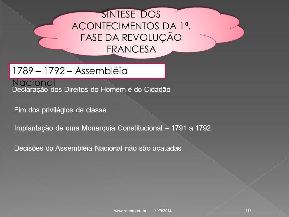SÍNTESE DOS ACONTECIMENTOS DA 1ª. FASE DA REVOLUÇÃO FRANCESA