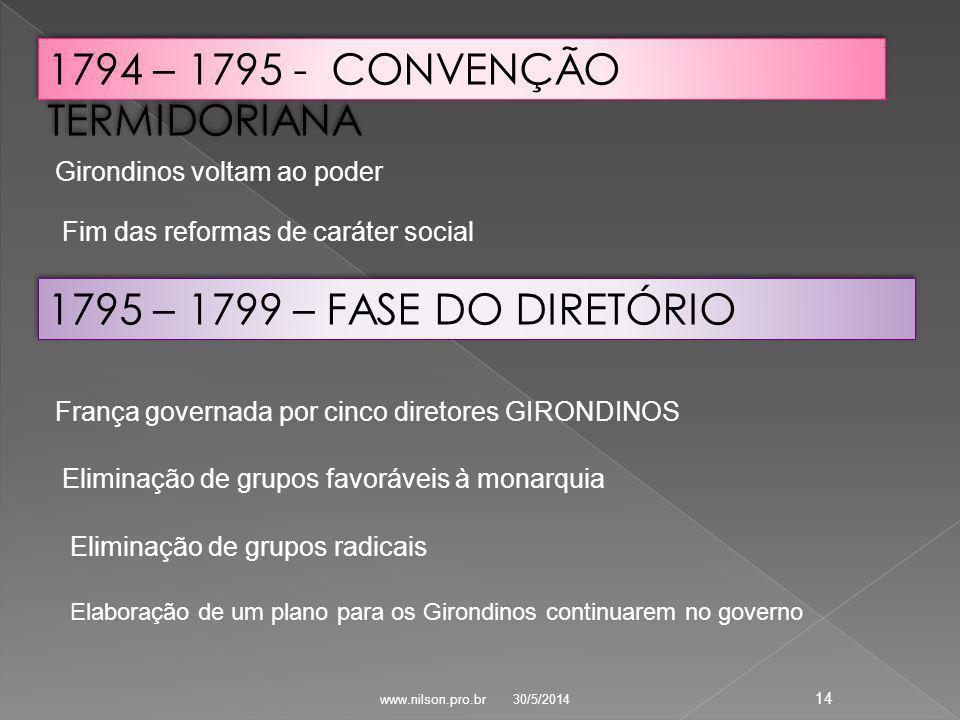 1794 – 1795 - CONVENÇÃO TERMIDORIANA