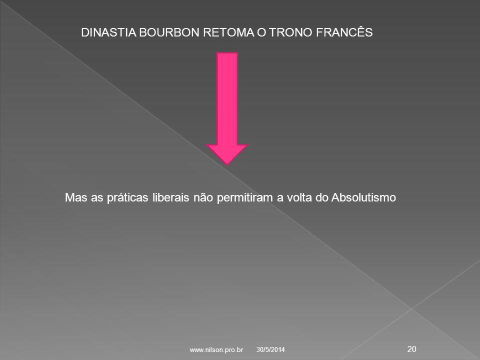 DINASTIA BOURBON RETOMA O TRONO FRANCÊS