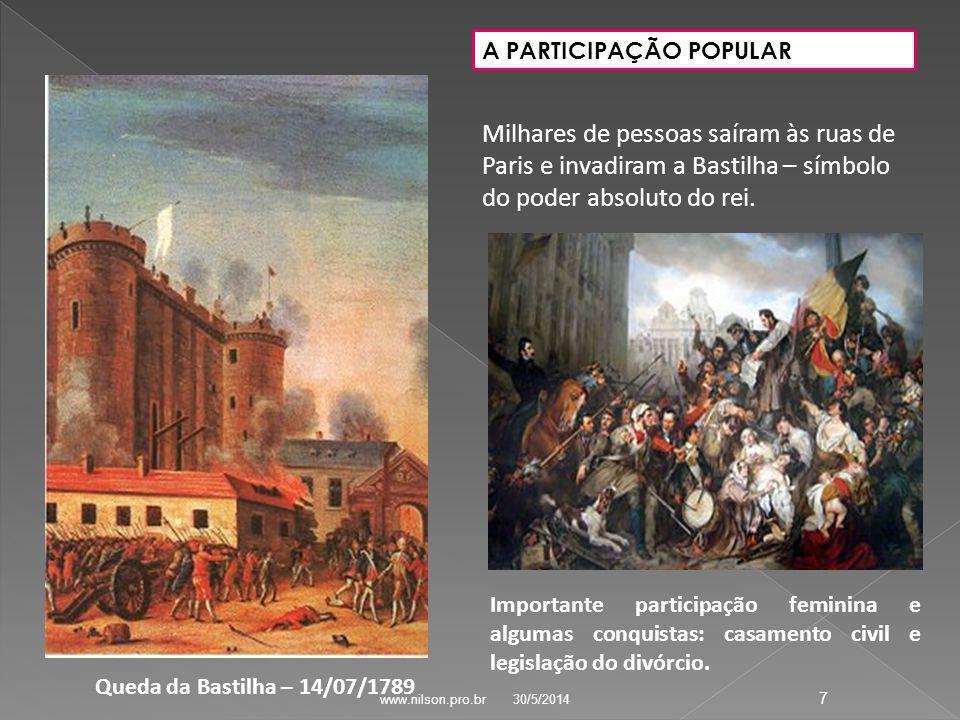 A PARTICIPAÇÃO POPULAR