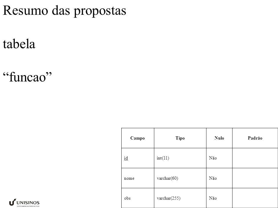 Resumo das propostas tabela funcao Campo Tipo Nulo Padrão id int(11)