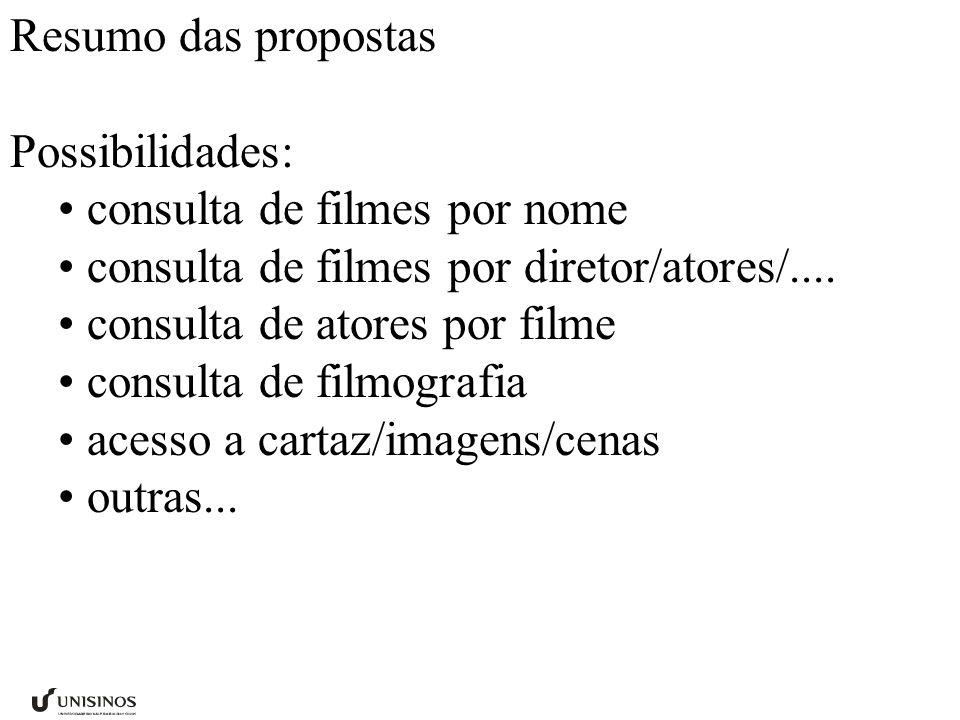 Resumo das propostas Possibilidades: consulta de filmes por nome. consulta de filmes por diretor/atores/....