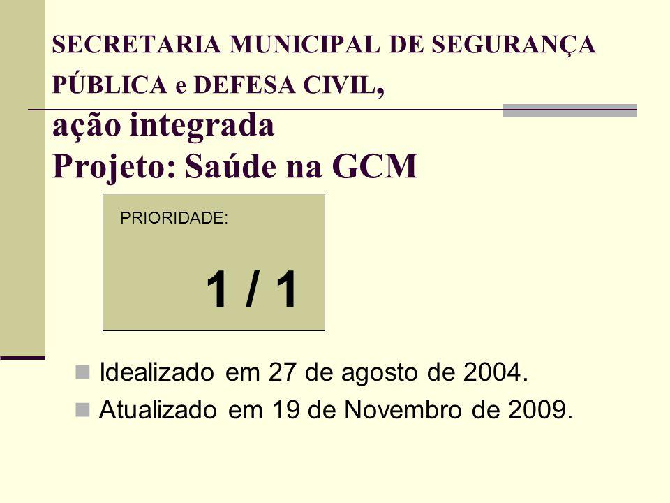 SECRETARIA MUNICIPAL DE SEGURANÇA PÚBLICA e DEFESA CIVIL, ação integrada Projeto: Saúde na GCM
